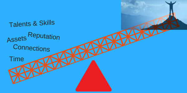 a picture showing a lever with the words connections, talents & skills, reputation, assets on the one end and a man standing on a mountain peak on the other end